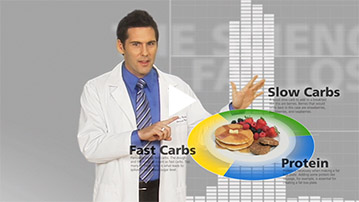 Based on revolutionary nutritional science, the Food Lovers Fat Loss System