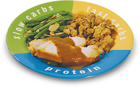 fat loss plate 1