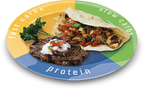 Average weight loss ideal protein diet